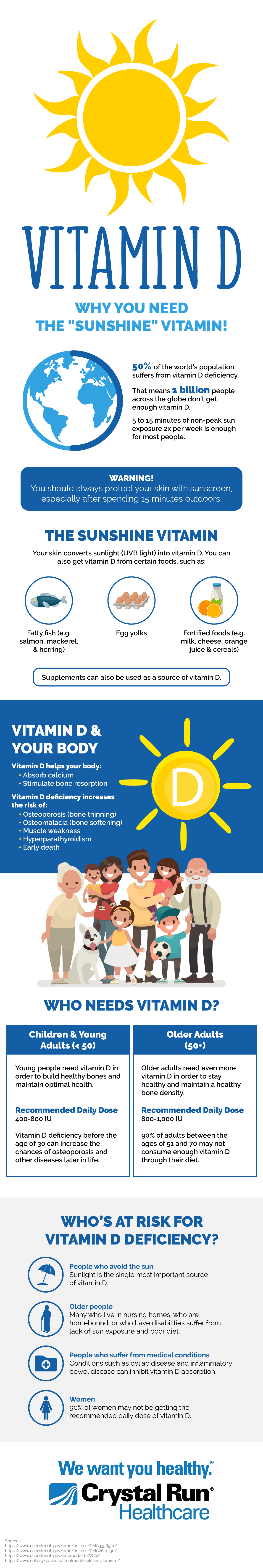 Why You Need Vitamin D Infographic